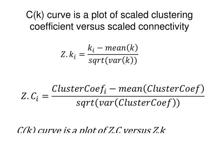 C(k) curve is a plot of scaled clustering coefficient versus scaled connectivity