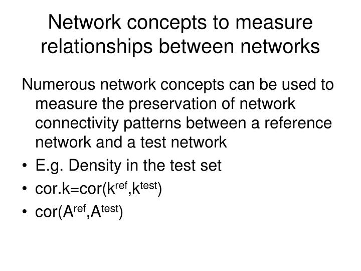 Network concepts to measure relationships between networks