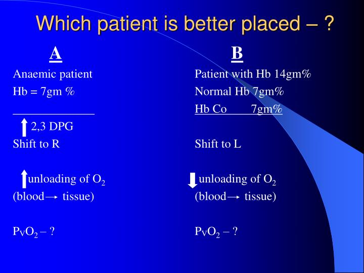 Which patient is better placed – ?