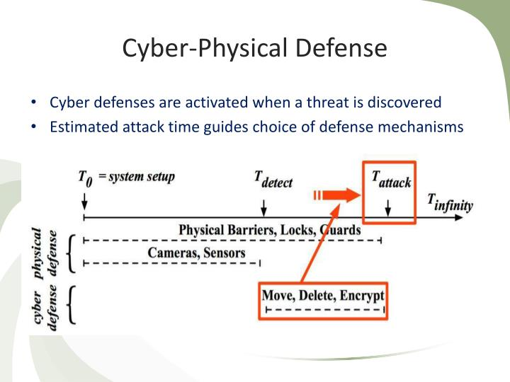 Cyber-Physical Defense