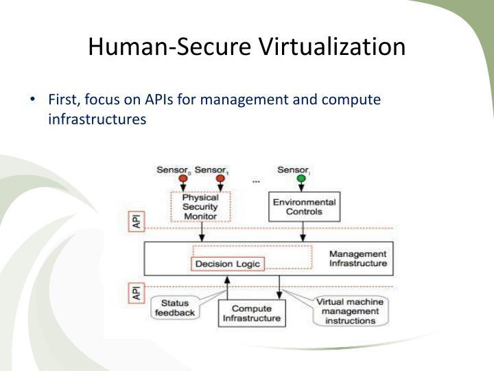 Human-Secure Virtualization