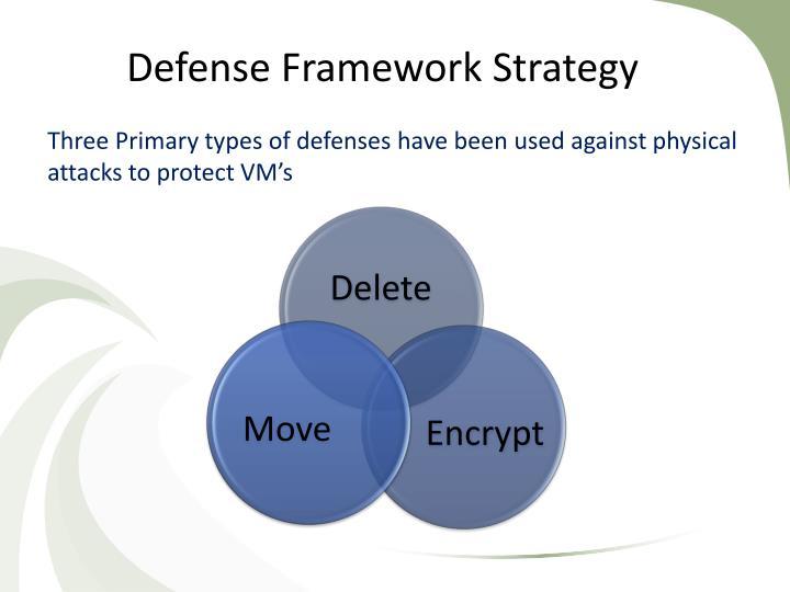 Defense Framework Strategy