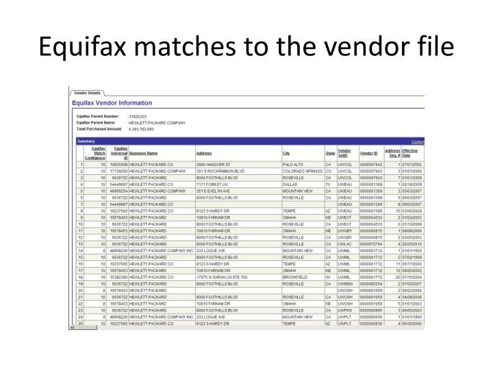 Equifax matches to the vendor file