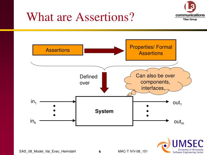 What are Assertions?