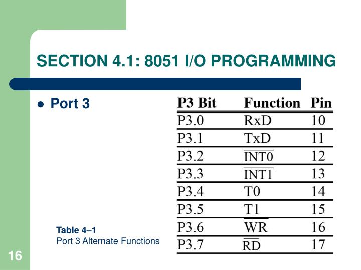 SECTION 4.1: 8051 I/O PROGRAMMING