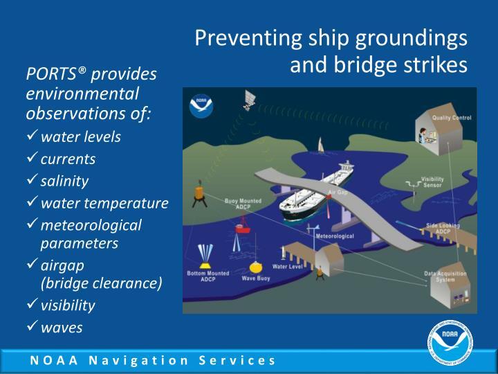 Preventing ship groundings