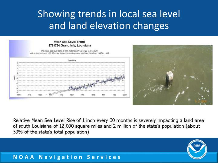 Showing trends in local sea level