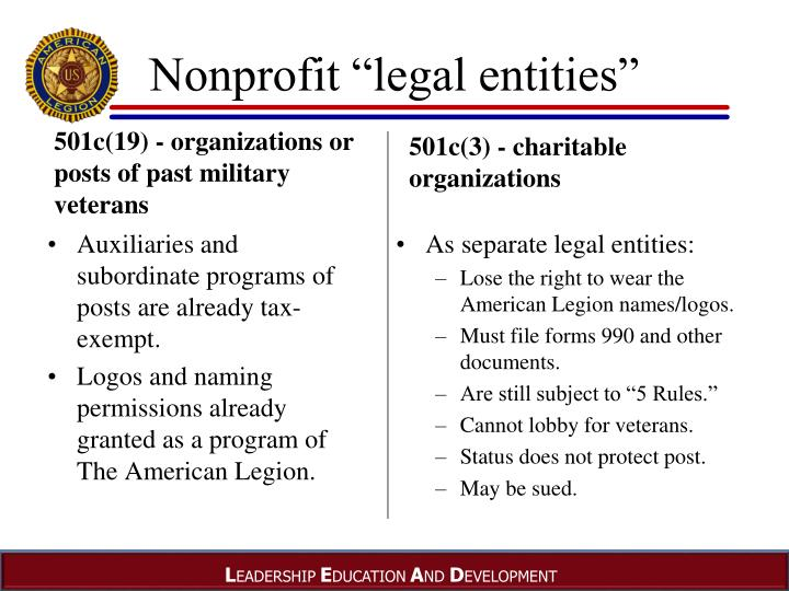 "Nonprofit ""legal entities"""