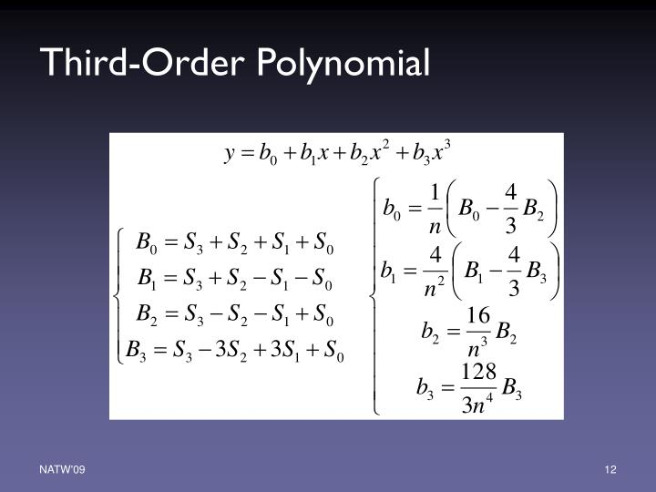Third-Order Polynomial