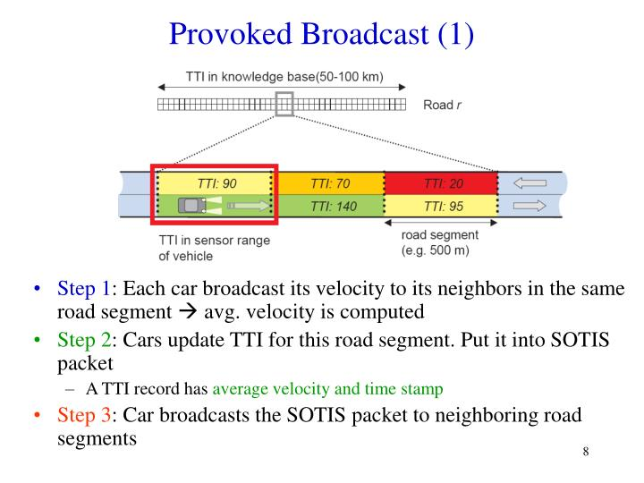Provoked Broadcast (1)
