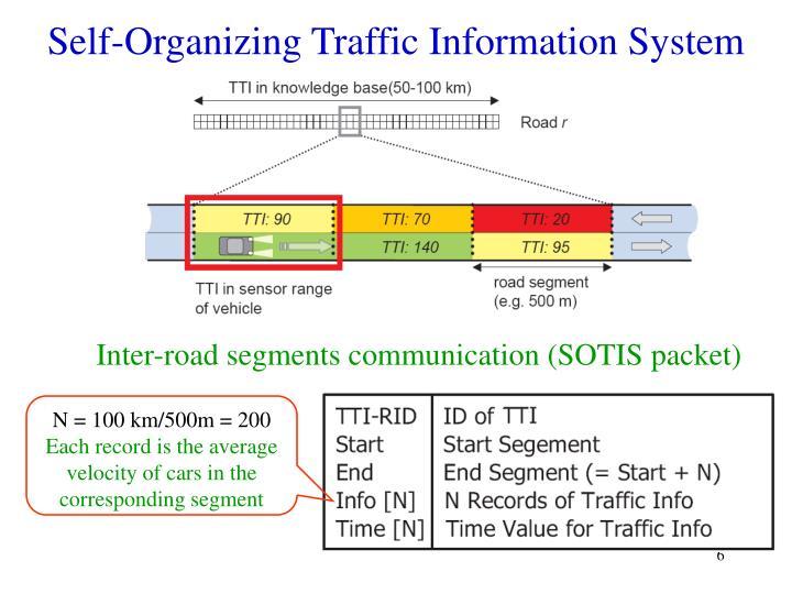 Self-Organizing Traffic Information System