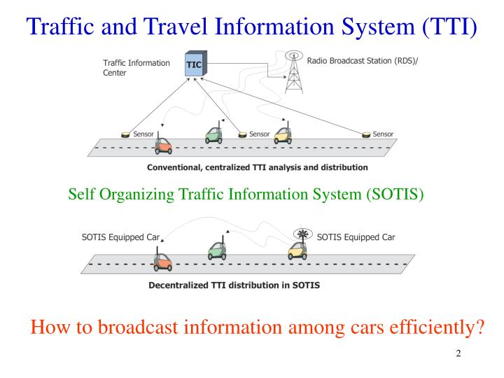 Traffic and travel information system tti