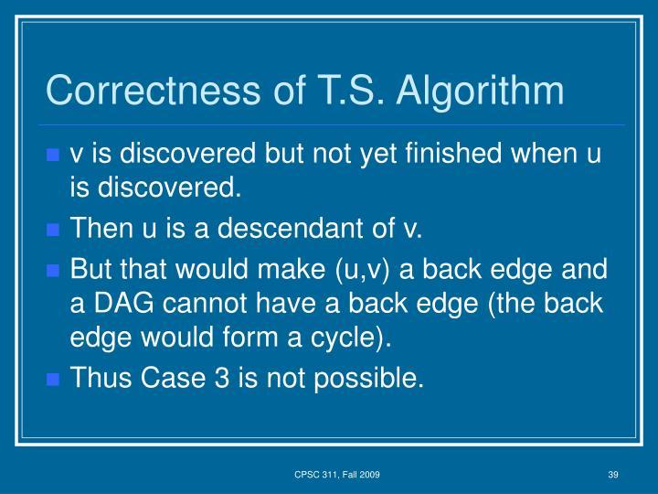 Correctness of T.S. Algorithm