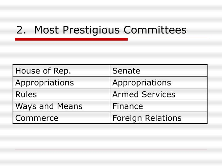 2.  Most Prestigious Committees