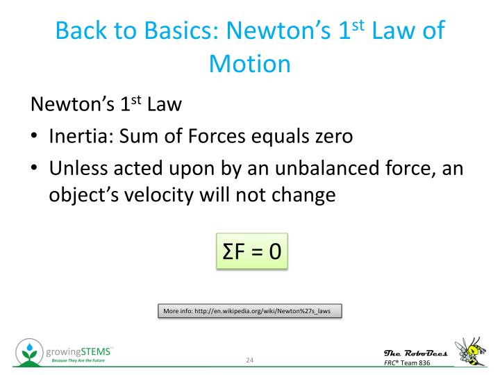 Back to Basics: Newton's 1