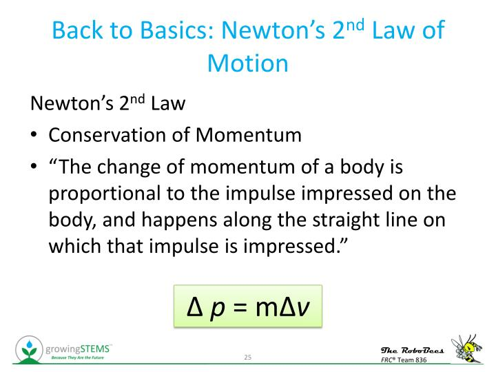 Back to Basics: Newton's 2