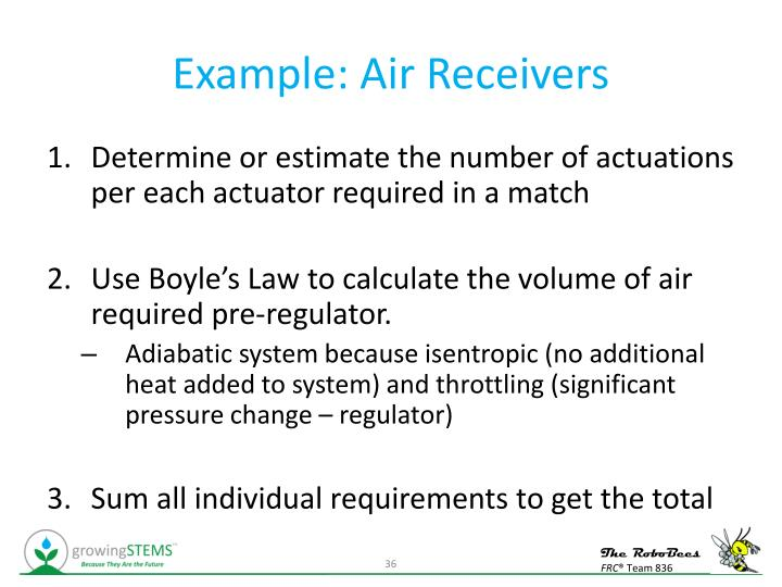 Example: Air Receivers