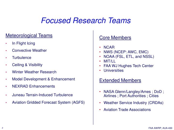 Focused research teams