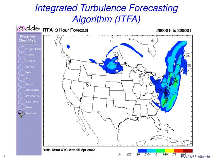 Integrated Turbulence Forecasting Algorithm (ITFA)