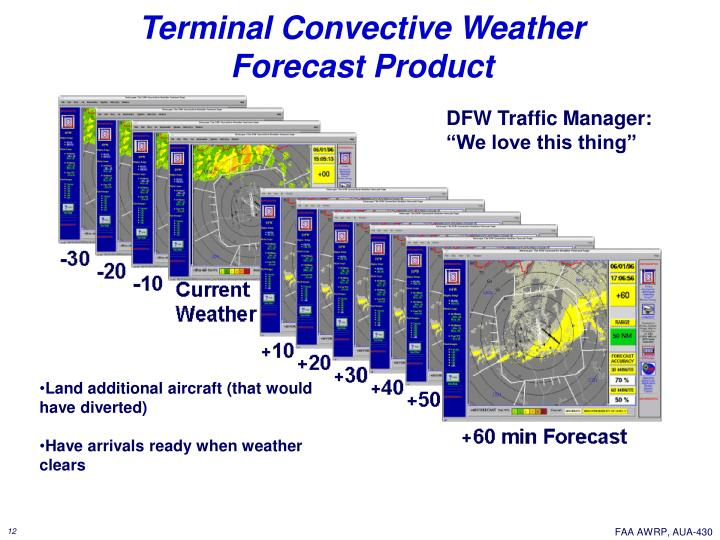 Terminal Convective Weather