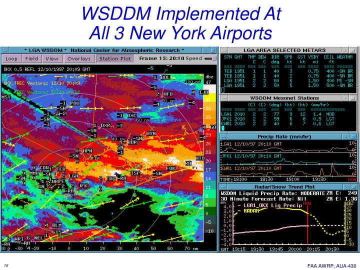 WSDDM Implemented At