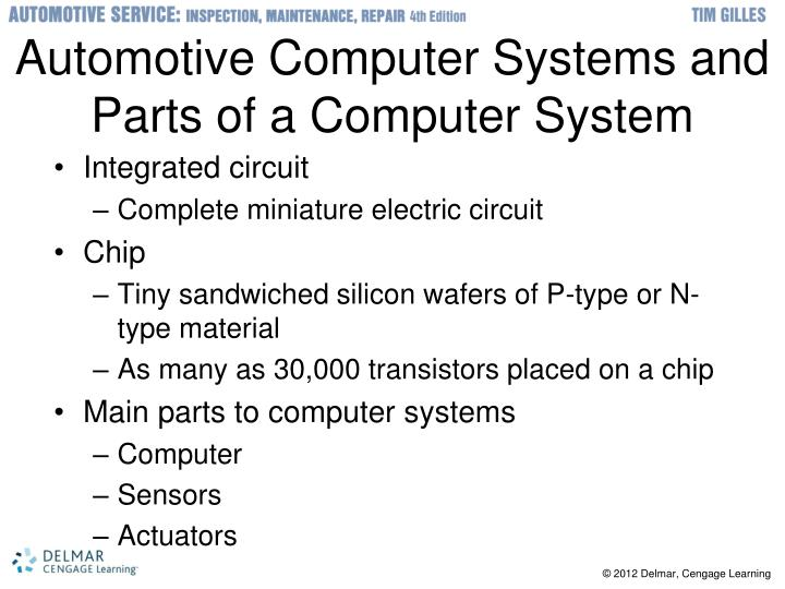 Automotive Computer Systems and Parts of a Computer System