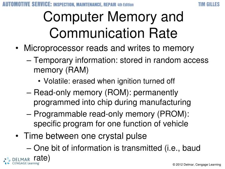 Computer Memory and