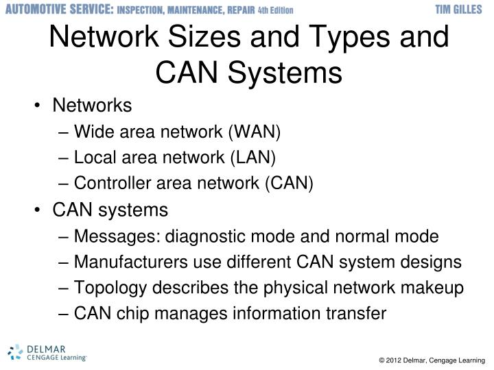 Network Sizes and Types and CAN Systems