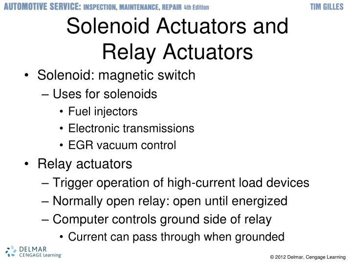 Solenoid Actuators and