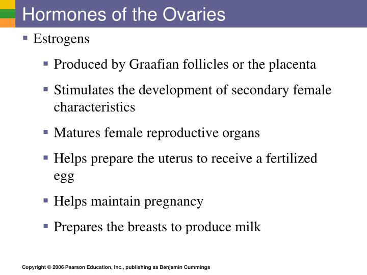 Hormones of the Ovaries