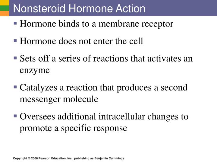 Nonsteroid Hormone Action