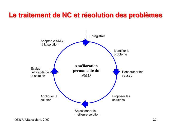 Le traitement de NC et résolution des problèmes