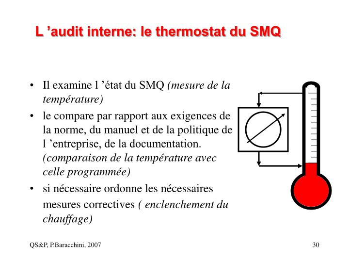 L 'audit interne: le thermostat du SMQ