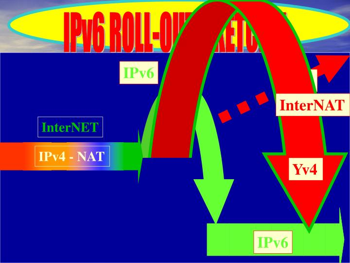 IPv6 ROLL-OUT SKETCH  !