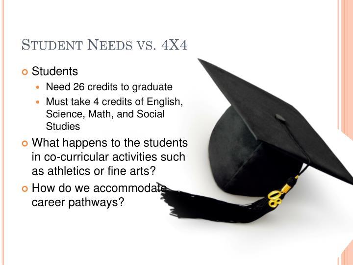 Student Needs vs. 4X4