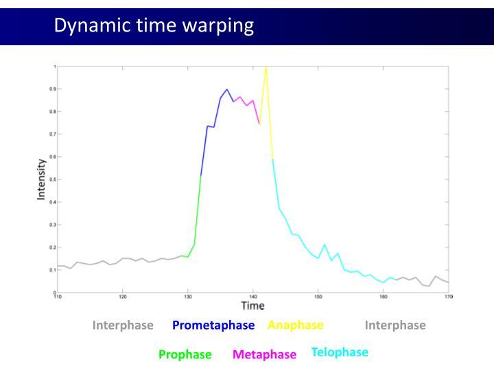 Dynamic time warping