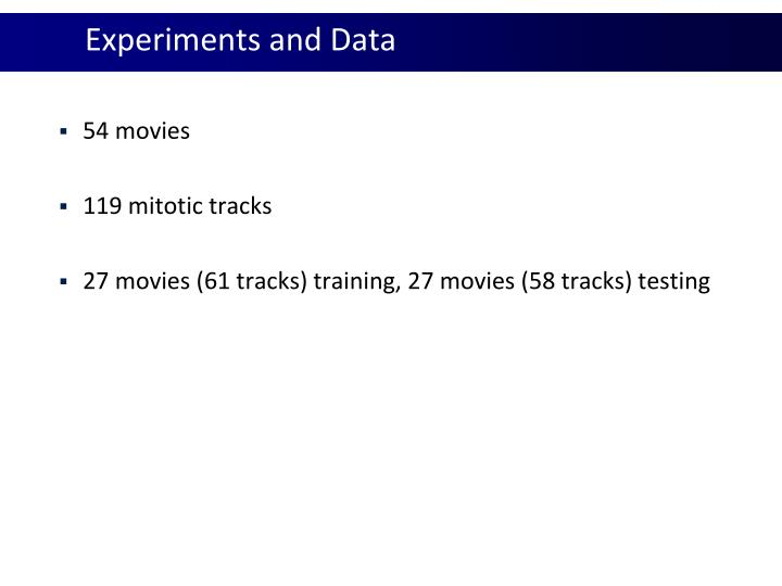 Experiments and Data