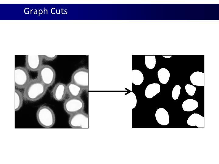 Graph Cuts