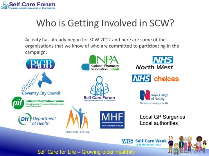 Who is Getting Involved in SCW?