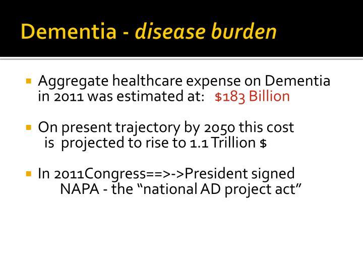 Dementia -