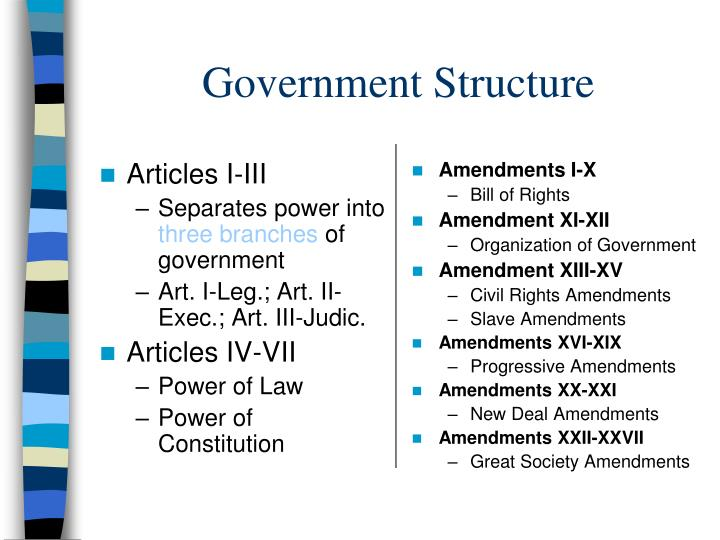 Articles I-III