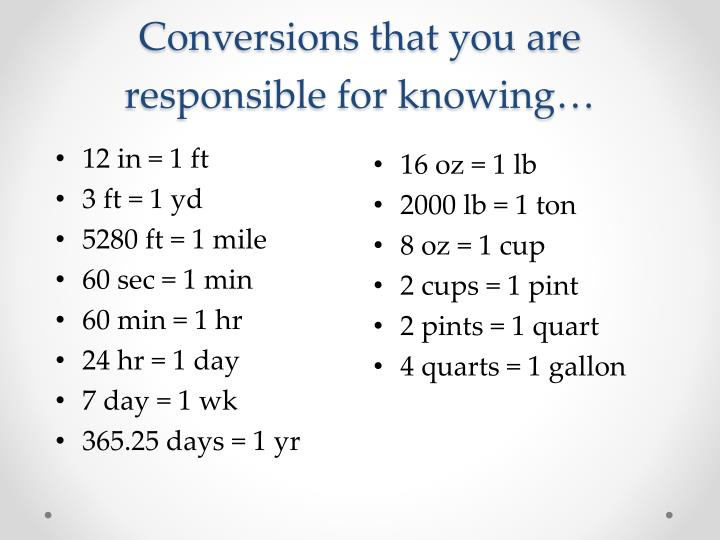 Conversions that you are responsible for knowing…