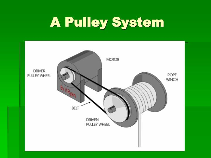 A Pulley System