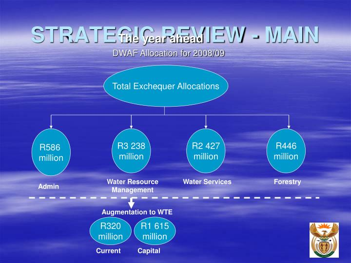 STRATEGIC REVIEW - MAIN