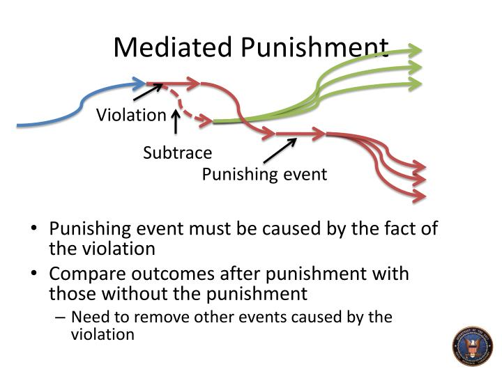 Mediated Punishment