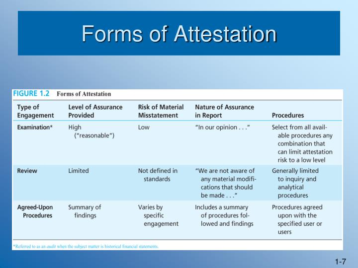 Forms of Attestation