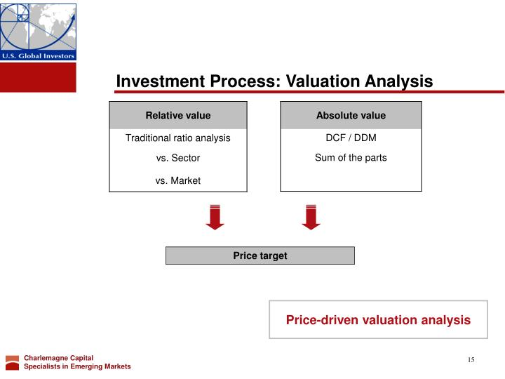 Investment Process: Valuation Analysis