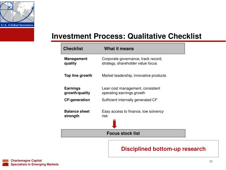 Investment Process: Qualitative Checklist