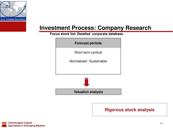 Investment Process: Company Research
