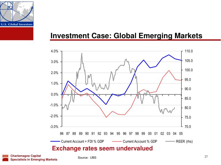 Investment Case: Global Emerging Markets